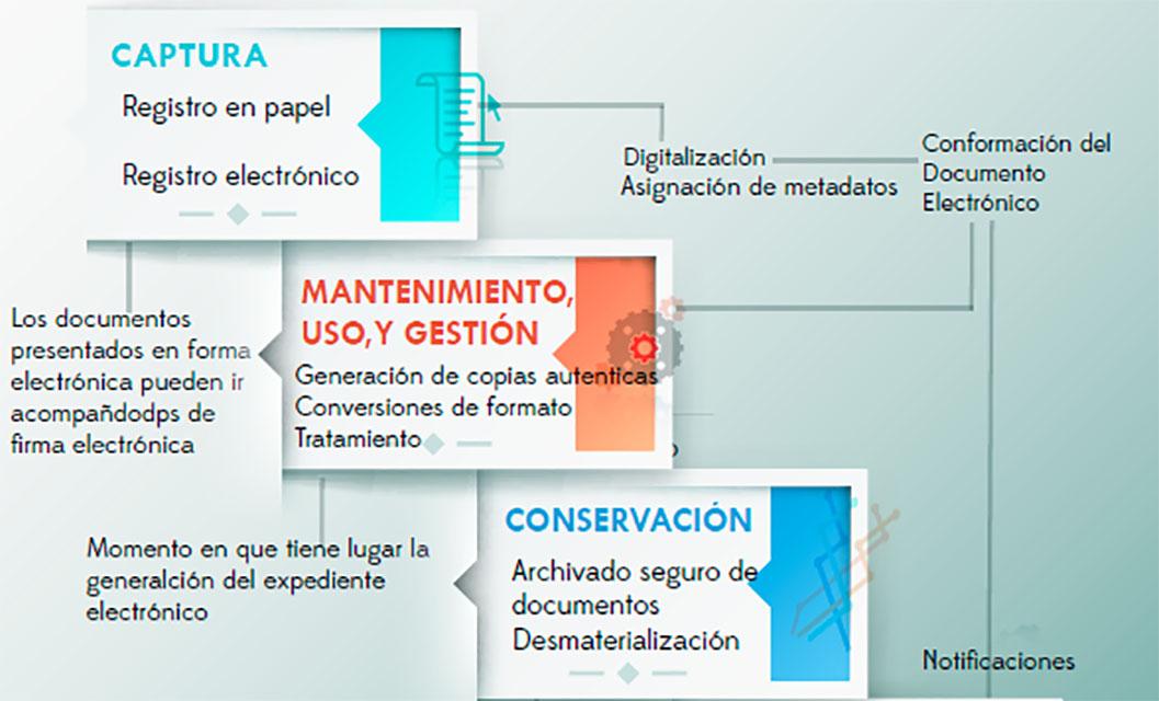 Factura-electronica9
