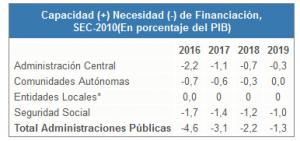 objetivos-deuda-2017